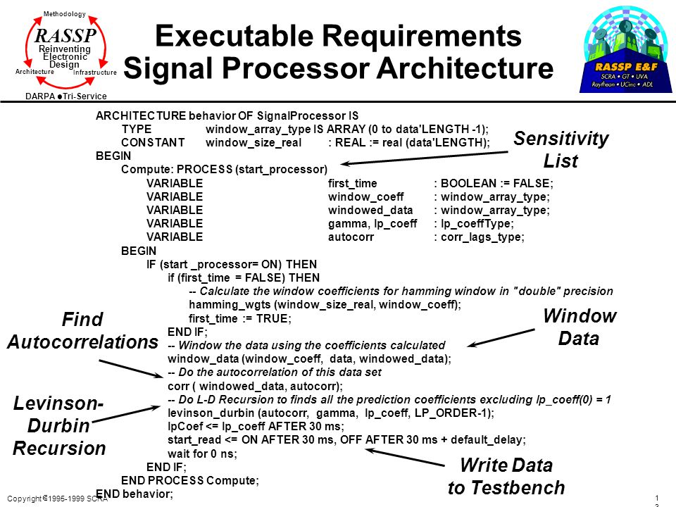Executable Requirements Signal Processor Architecture