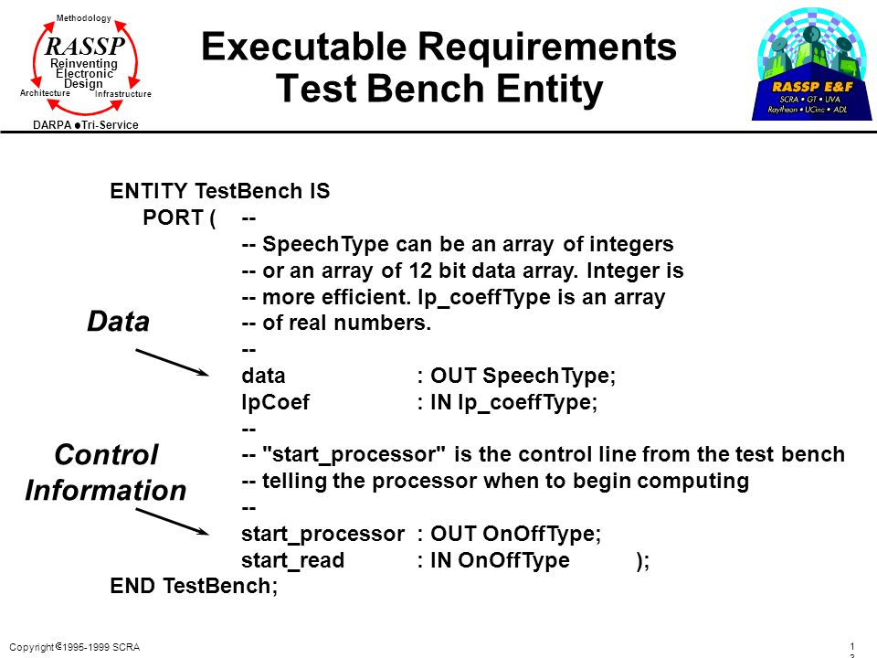 Executable Requirements Test Bench Entity