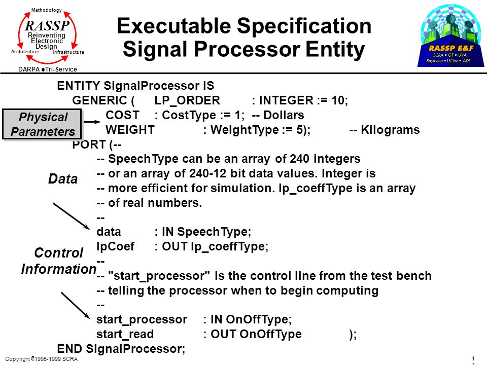 Executable Specification Signal Processor Entity