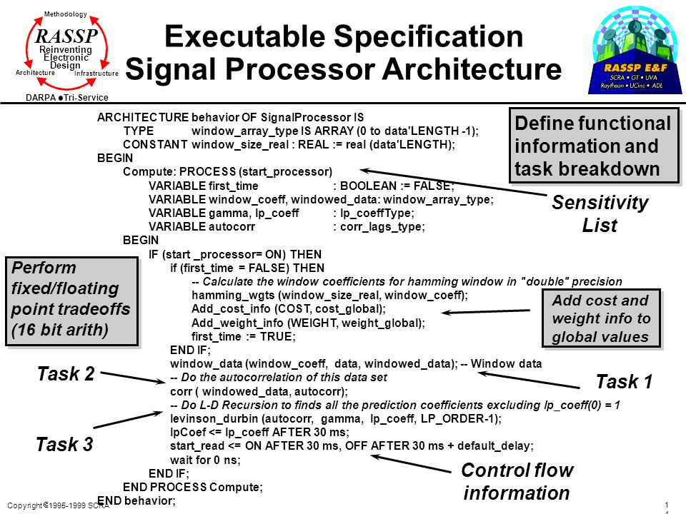 Executable Specification Signal Processor Architecture