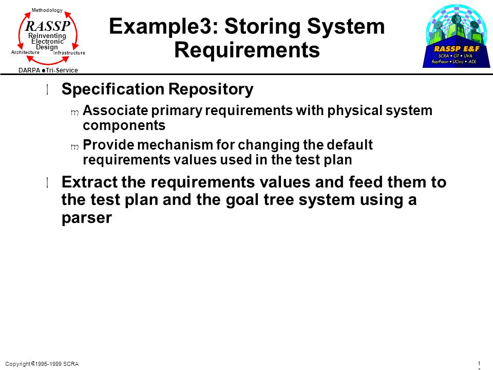 Example3: Storing System Requirements