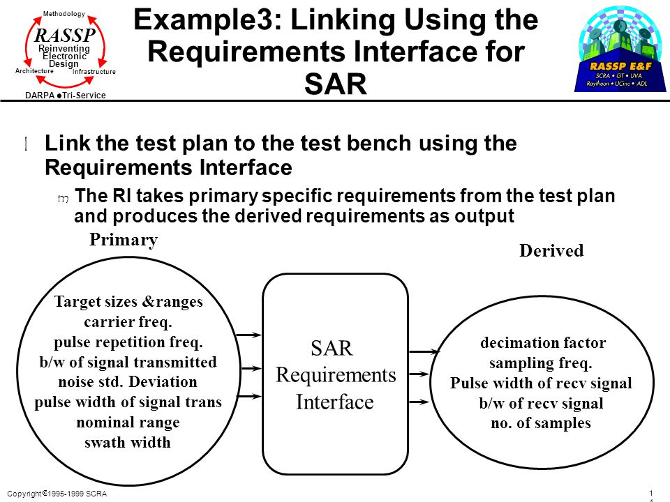 Example3: Linking Using the Requirements Interface for SAR