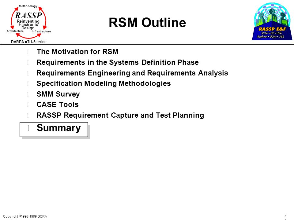 RSM Outline Summary The Motivation for RSM