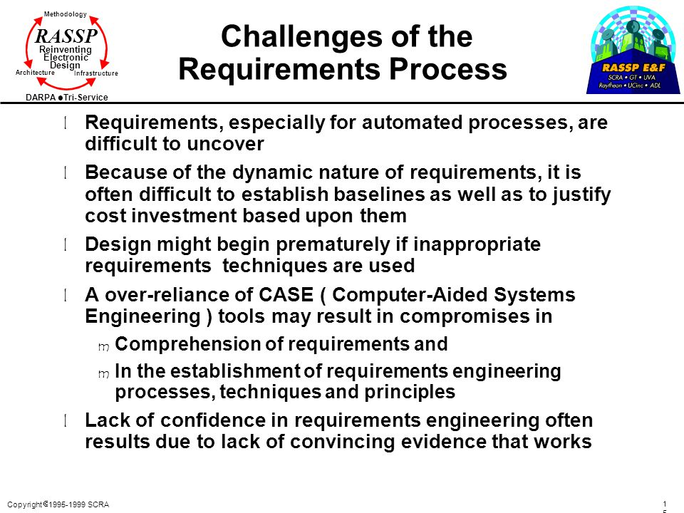 Challenges of the Requirements Process