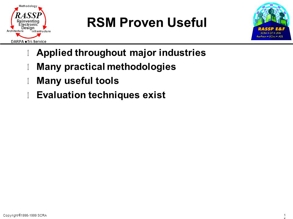 RSM Proven Useful Applied throughout major industries