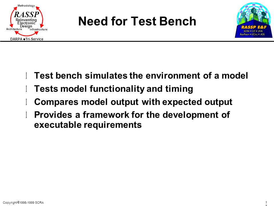 Need for Test Bench Test bench simulates the environment of a model
