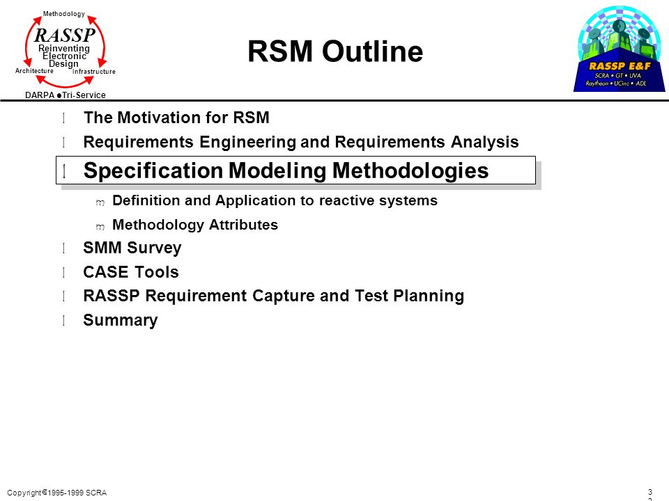 RSM Outline Specification Modeling Methodologies