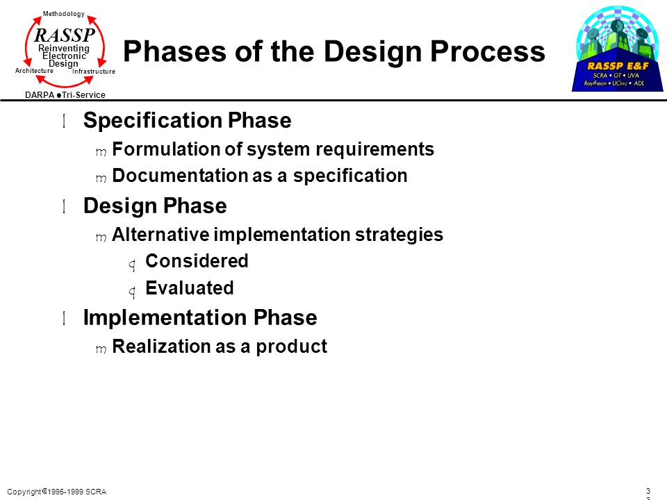 Phases of the Design Process