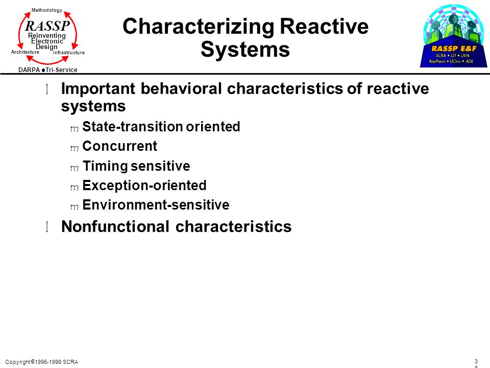 Characterizing Reactive Systems