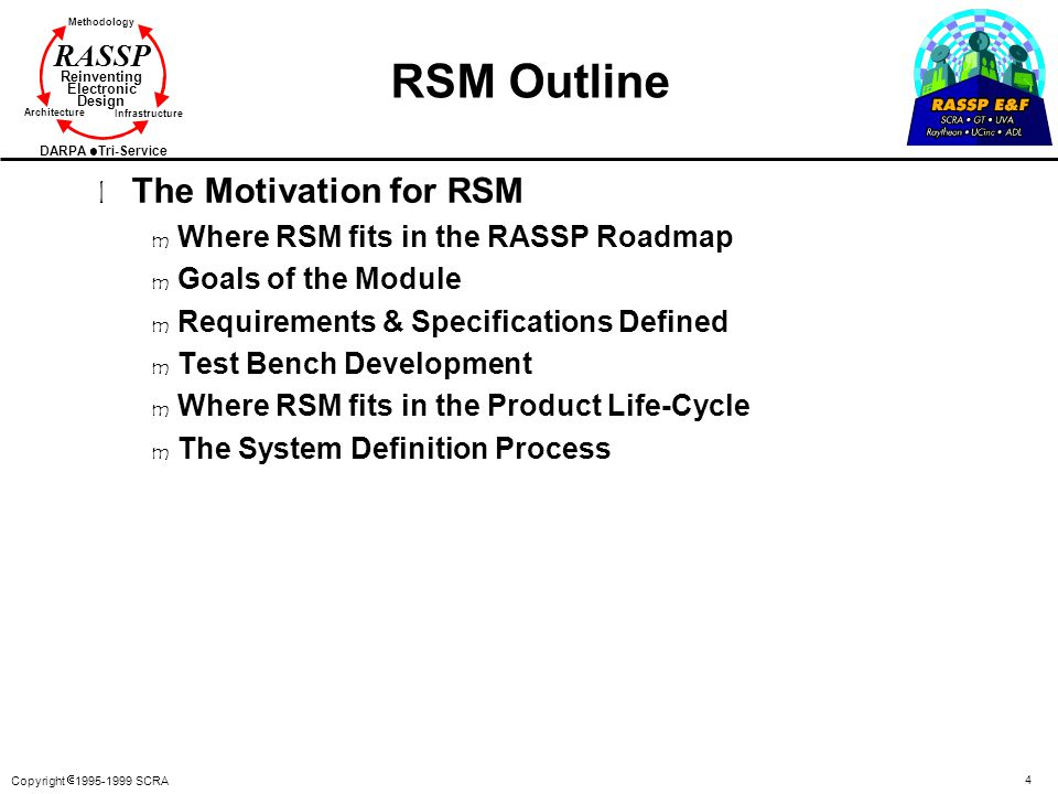 RSM Outline The Motivation for RSM Where RSM fits in the RASSP Roadmap