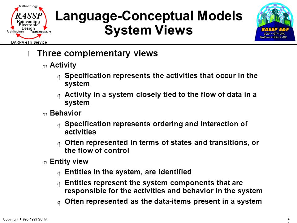 Language-Conceptual Models System Views