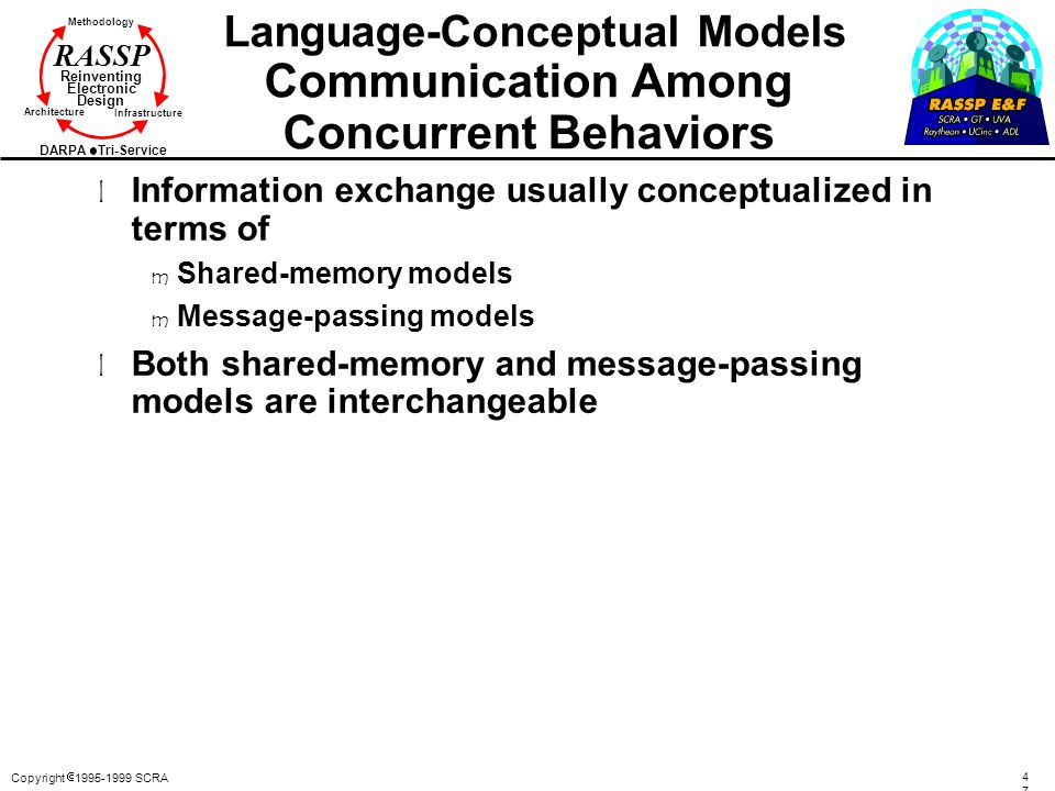 Language-Conceptual Models Communication Among Concurrent Behaviors