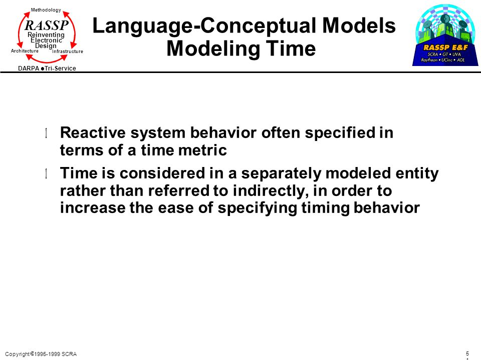 Language-Conceptual Models Modeling Time