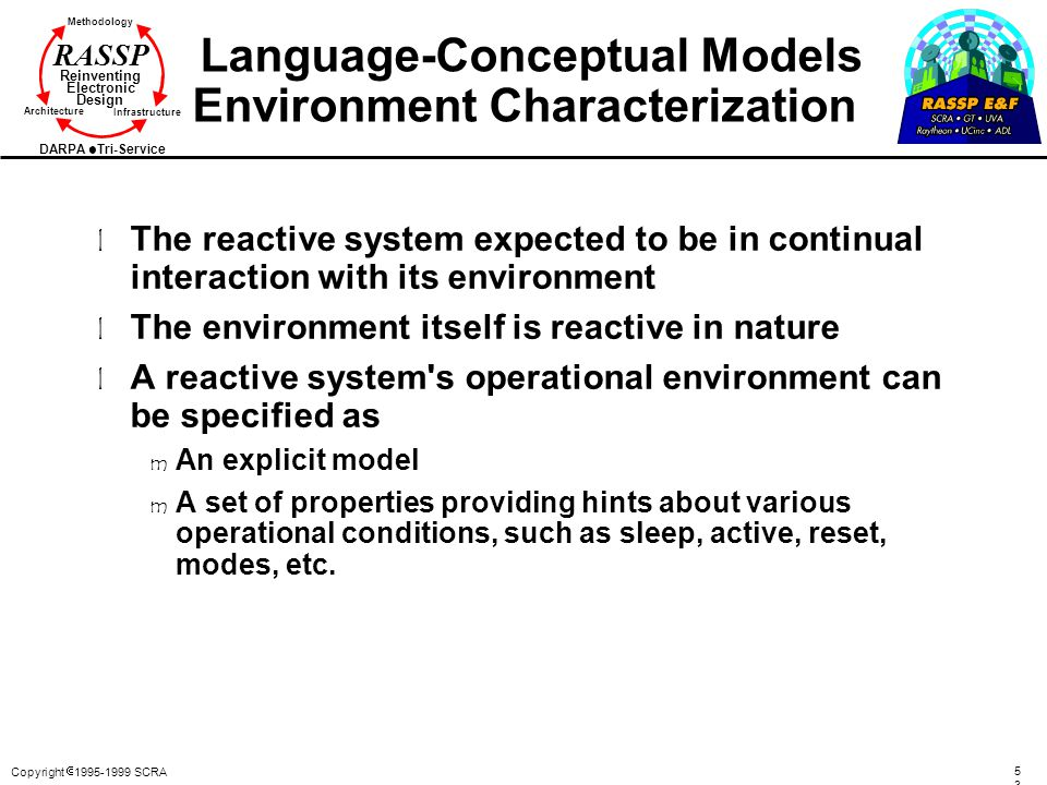 Language-Conceptual Models Environment Characterization