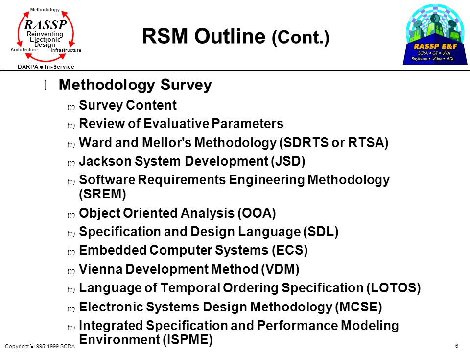 RSM Outline (Cont.) Methodology Survey Survey Content