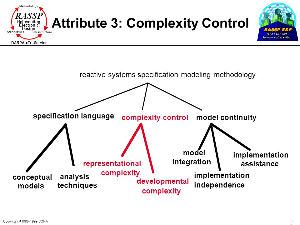 Attribute 3: Complexity Control