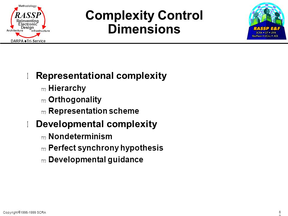 Complexity Control Dimensions