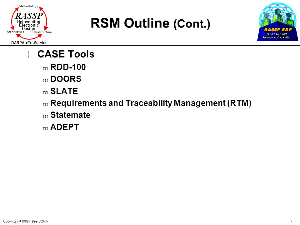 RSM Outline (Cont.) CASE Tools RDD-100 DOORS SLATE