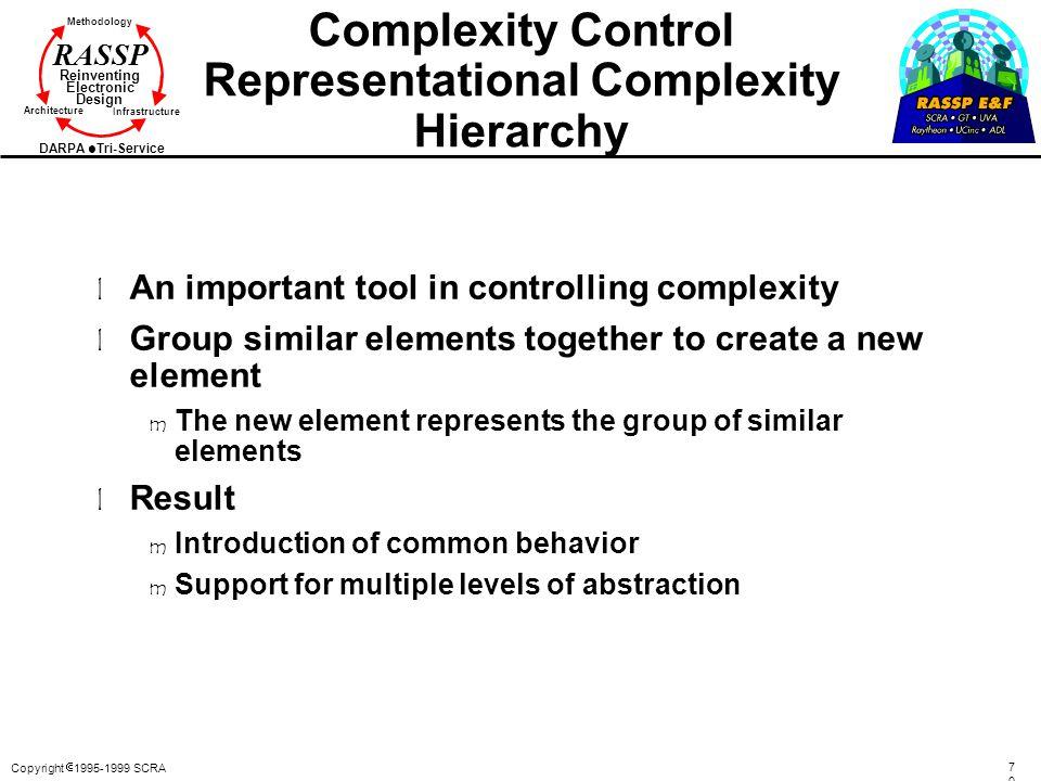 Complexity Control Representational Complexity Hierarchy