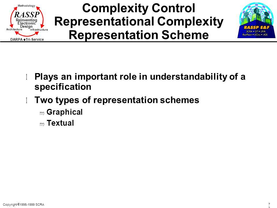 Complexity Control Representational Complexity Representation Scheme