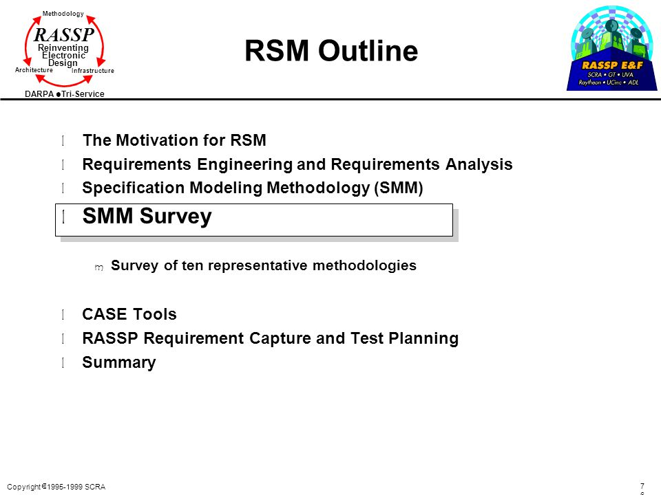 RSM Outline SMM Survey The Motivation for RSM