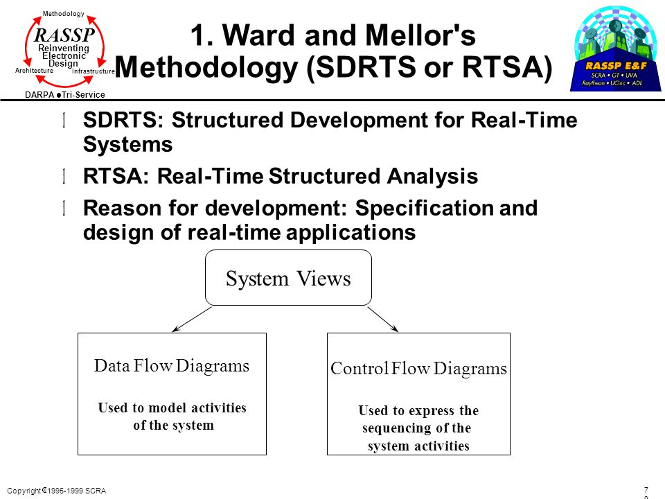 1. Ward and Mellor s Methodology (SDRTS or RTSA)