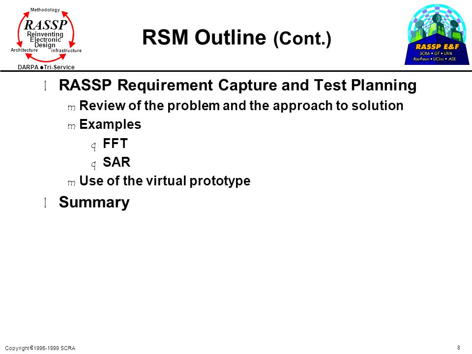 RSM Outline (Cont.) RASSP Requirement Capture and Test Planning