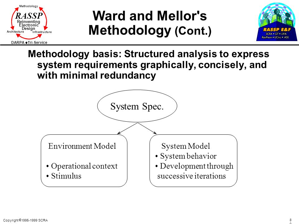 Ward and Mellor s Methodology (Cont.)