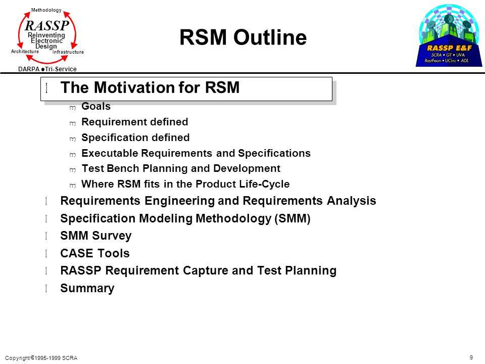 RSM Outline The Motivation for RSM