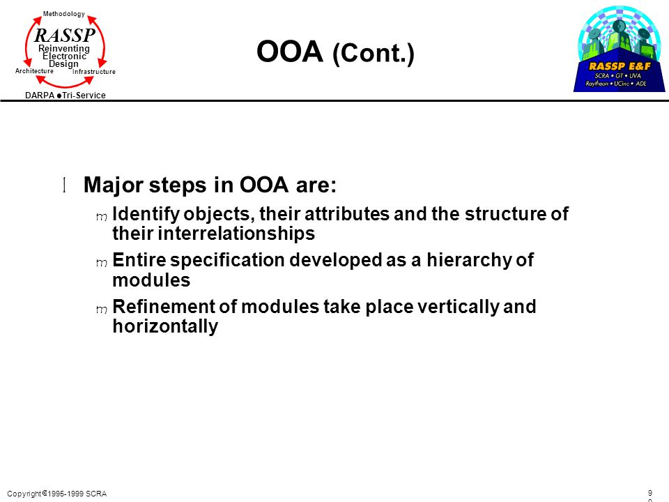 OOA (Cont.) Major steps in OOA are: