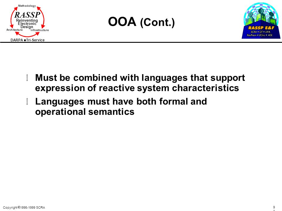 OOA (Cont.) Must be combined with languages that support expression of reactive system characteristics.