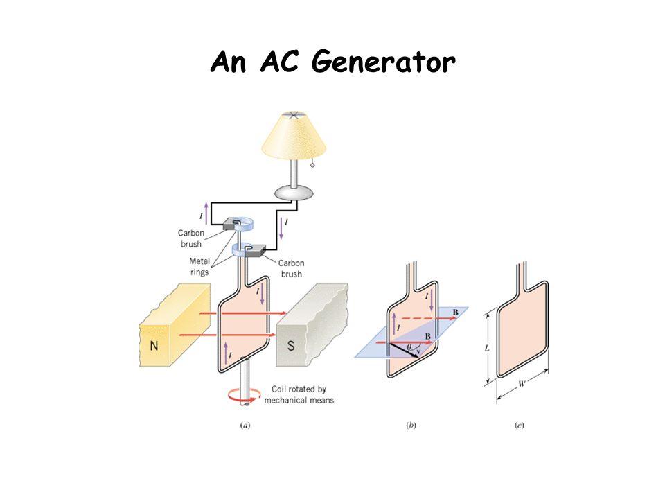 An AC Generator