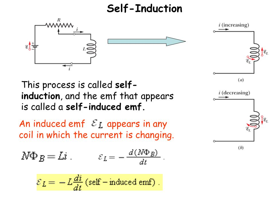 Self-Induction