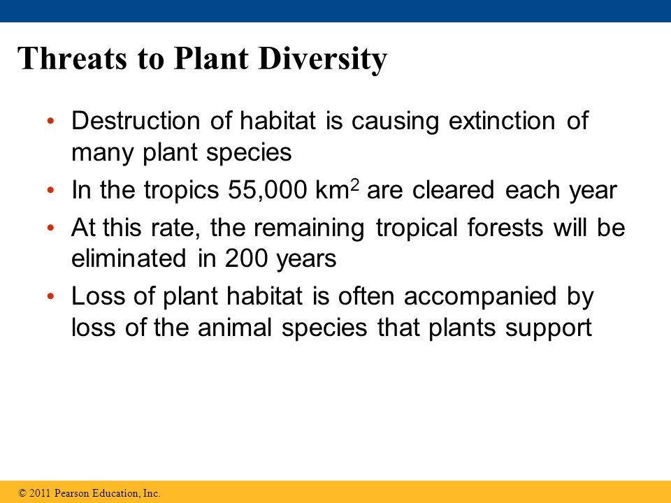 Threats to Plant Diversity