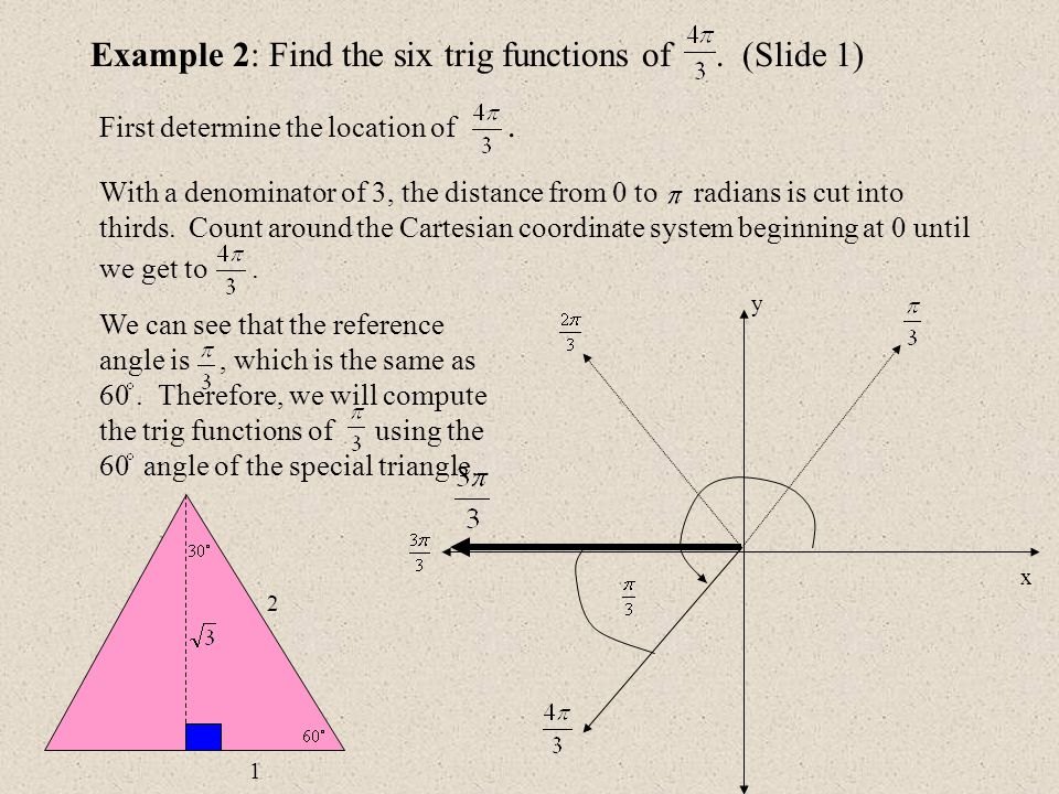 Example 2: Find the six trig functions of . (Slide 1)