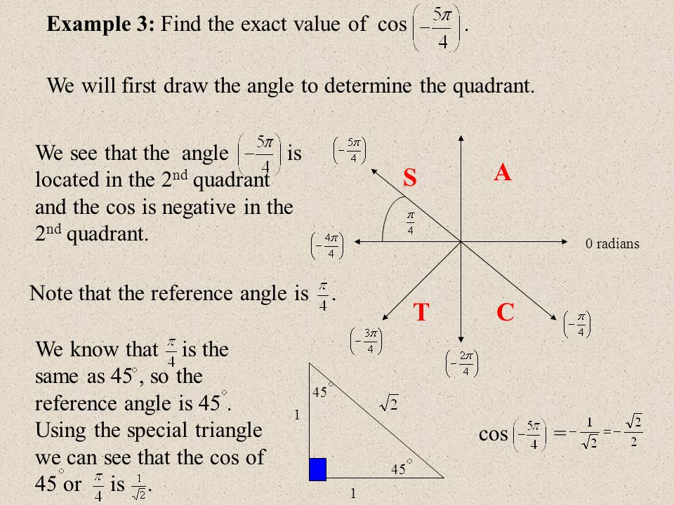 A S T C Example 3: Find the exact value of cos .