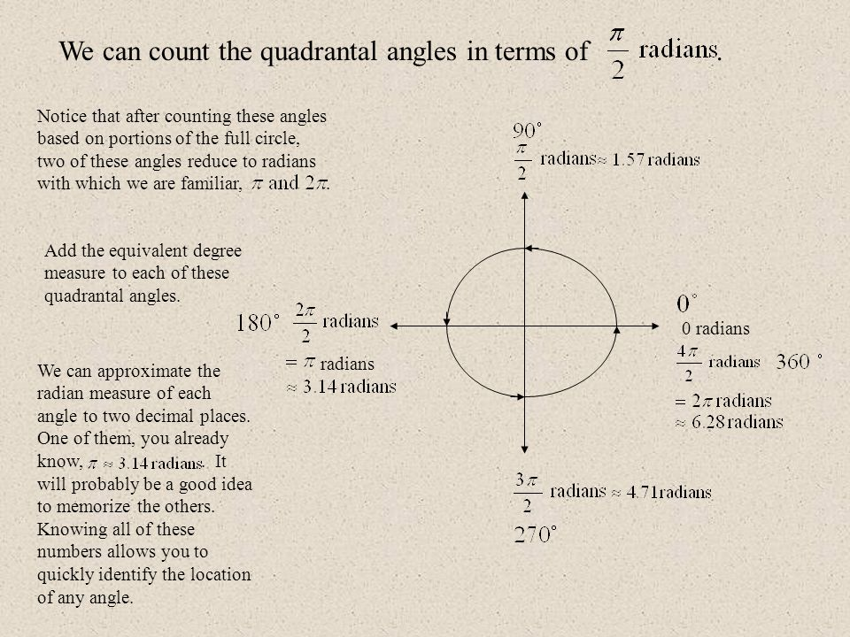 We can count the quadrantal angles in terms of .