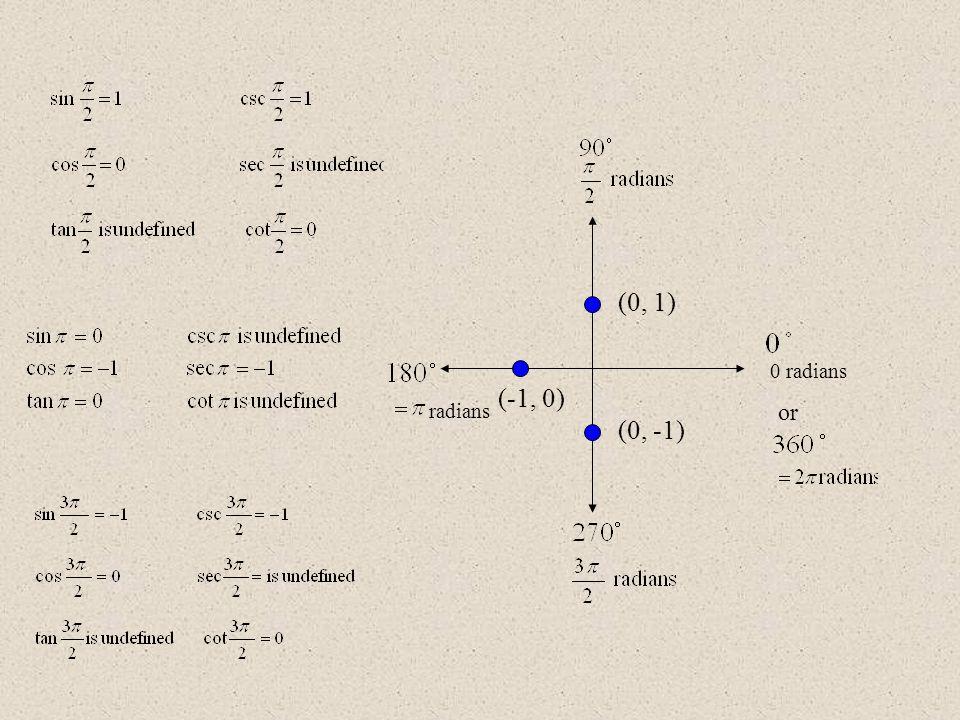 (0, 1) 0 radians radians or (-1, 0) (0, -1)