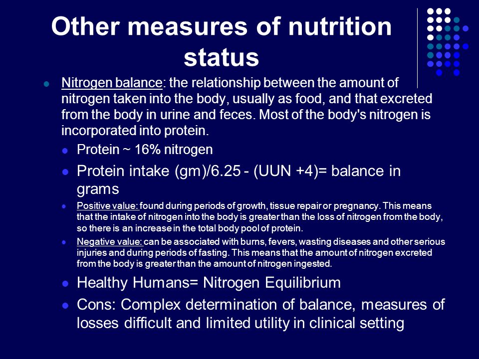 Other measures of nutrition status