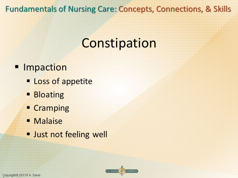 Constipation Impaction Loss of appetite Bloating Cramping Malaise