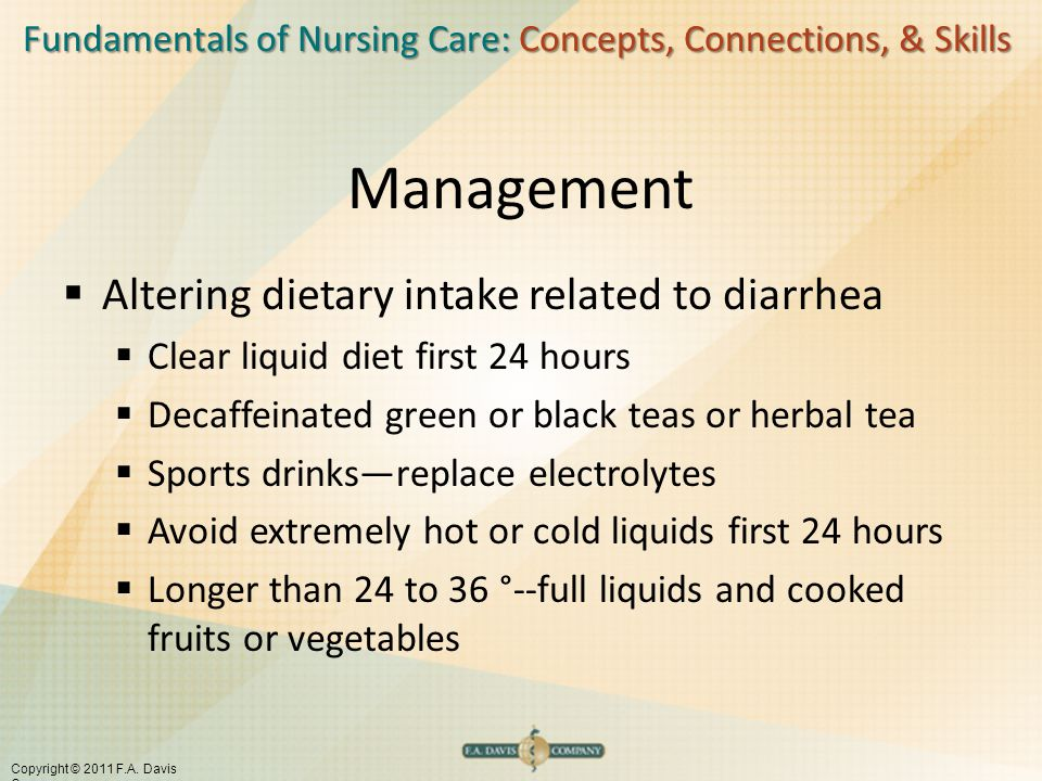 Management Altering dietary intake related to diarrhea