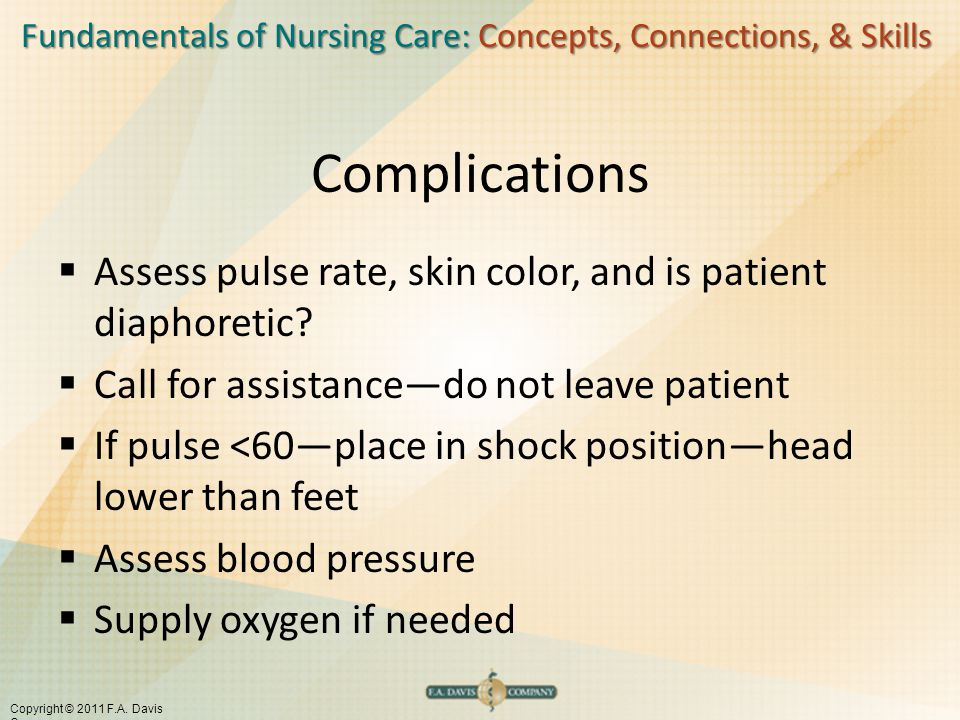 Complications Assess pulse rate, skin color, and is patient diaphoretic Call for assistance—do not leave patient.