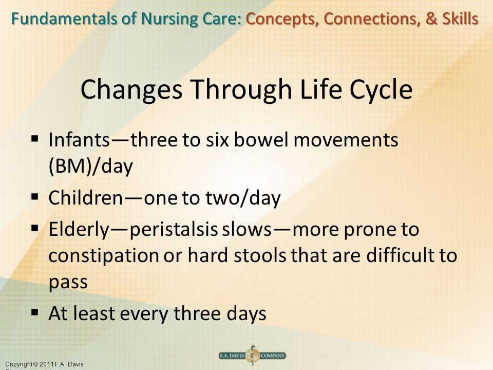 Changes Through Life Cycle