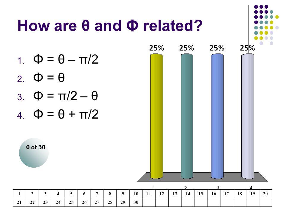How are θ and Φ related Φ = θ – π/2 Φ = θ Φ = π/2 – θ Φ = θ + π/2