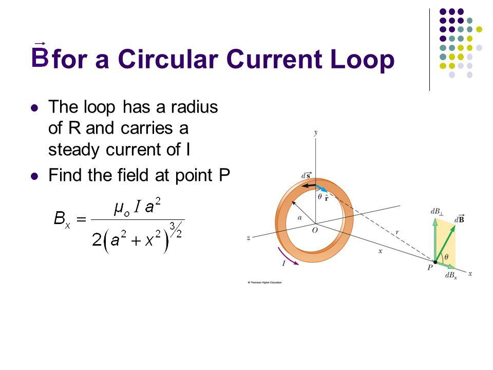 for a Circular Current Loop