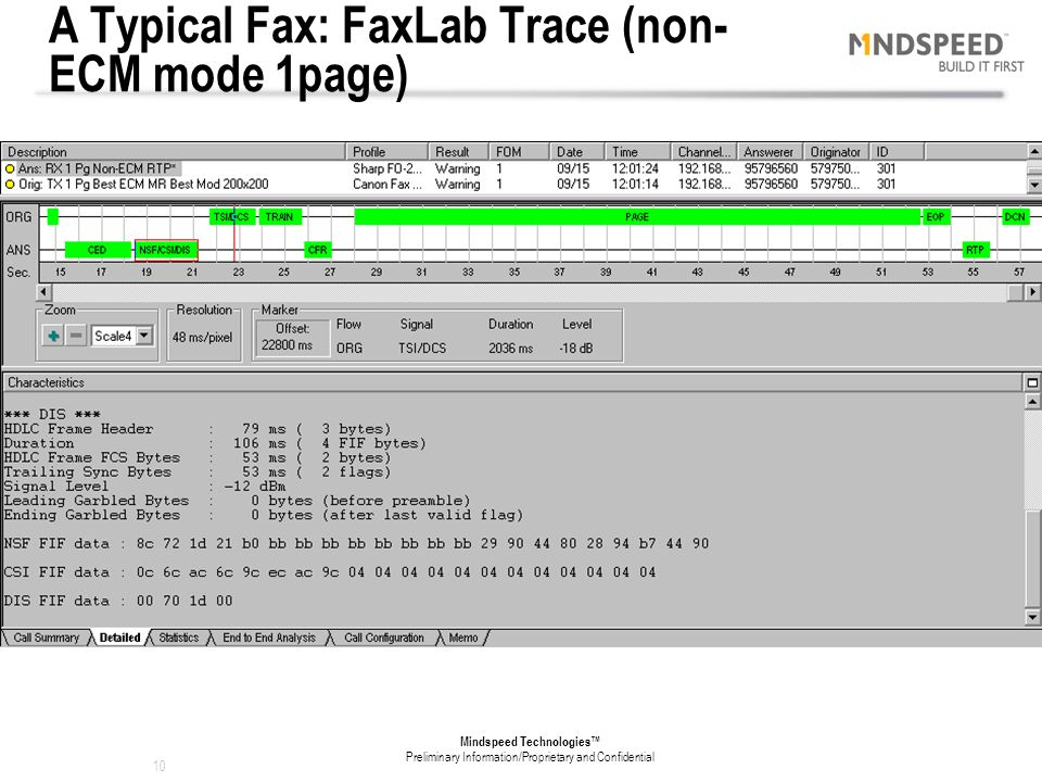 A Typical Fax: FaxLab Trace (non-ECM mode 1page)