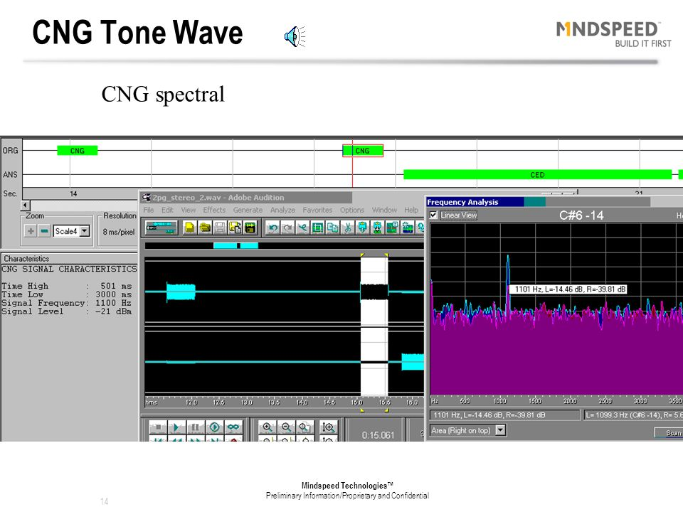CNG Tone Wave CNG spectral