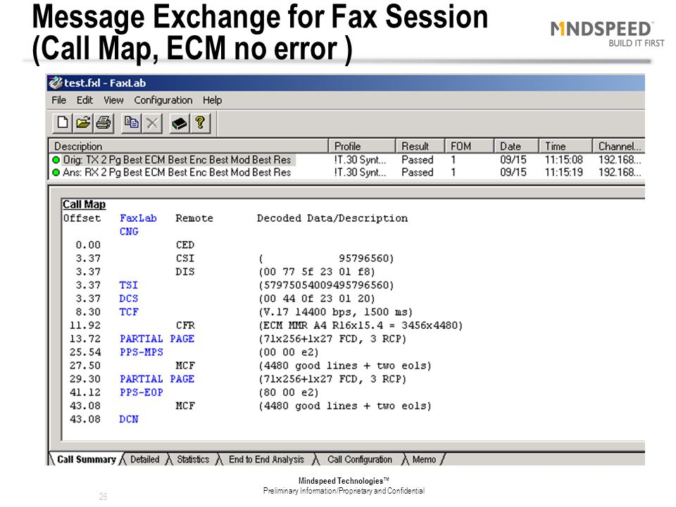Message Exchange for Fax Session (Call Map, ECM no error )