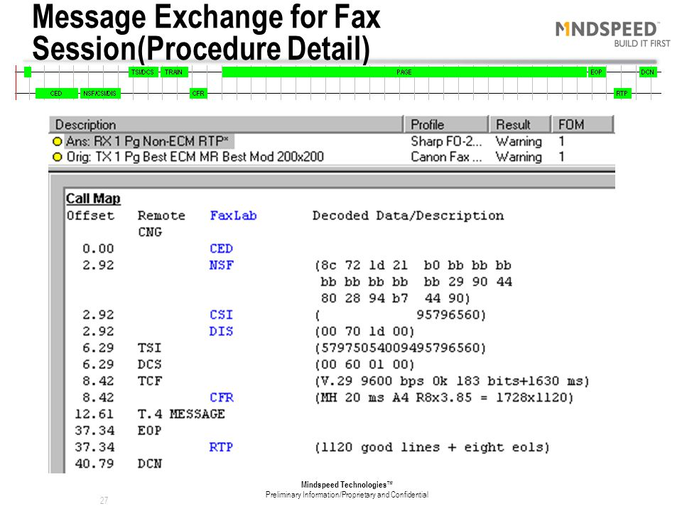 Message Exchange for Fax Session(Procedure Detail)