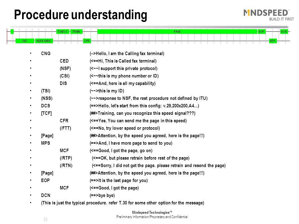 Procedure understanding